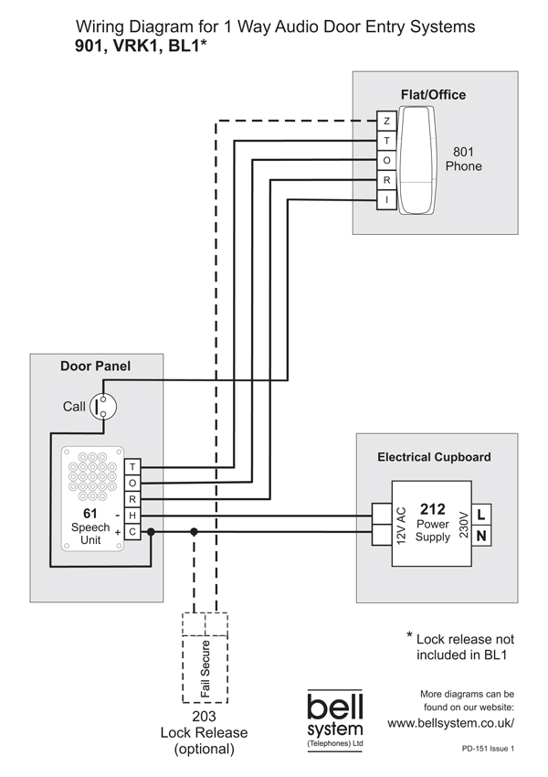 901 Wiring Diagram door entry wiring diagram lock diagram \u2022 free wiring diagrams  at crackthecode.co
